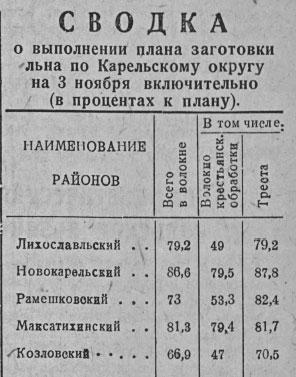 kp83_5_11_1937_3